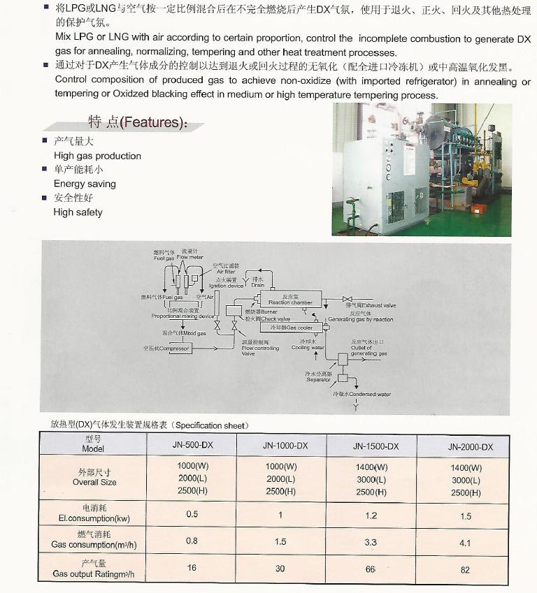 吸热型气体发生装置
