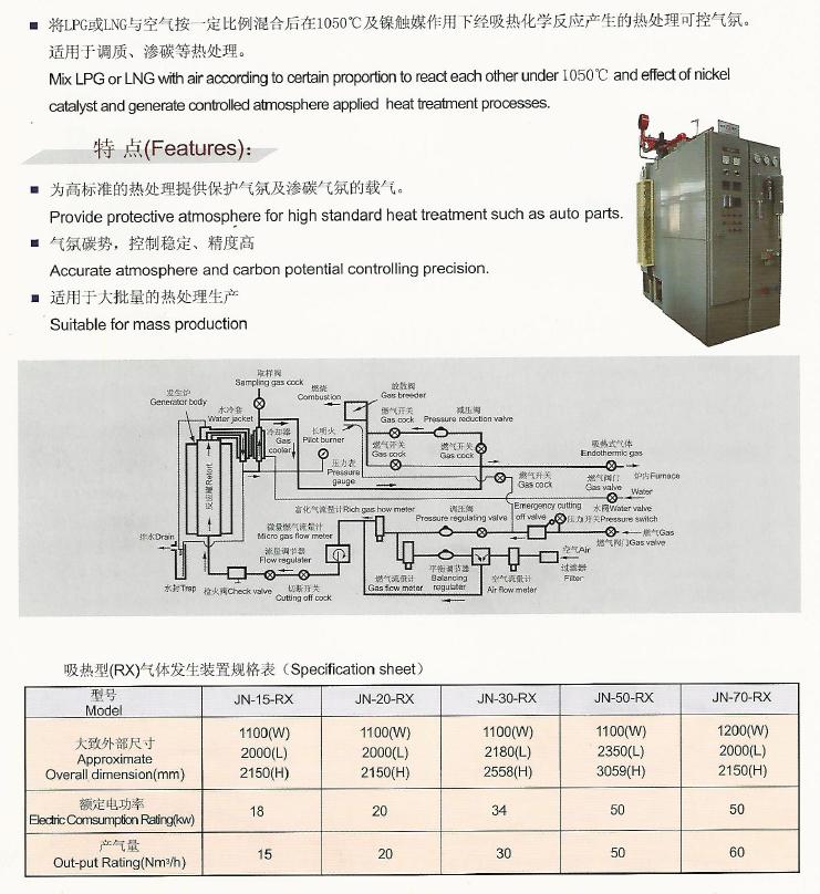 放热型气体发生装置